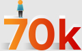 0-70,000 customers in six momths