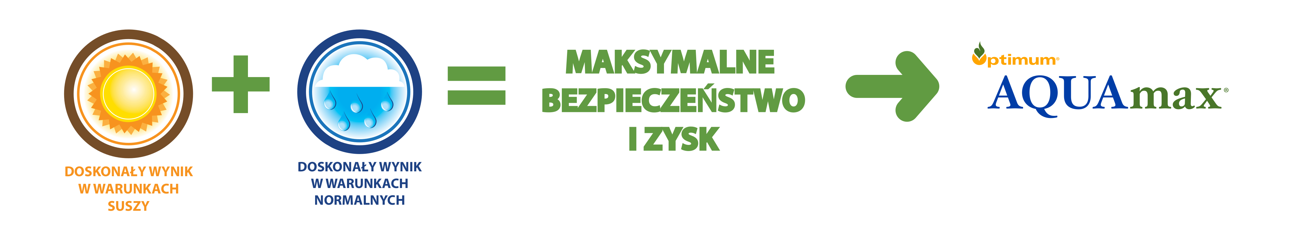 MAKSYMALNE BEZPIECZEŃSTWO I ZYSK