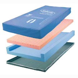 Softform Premier Mattress Layers