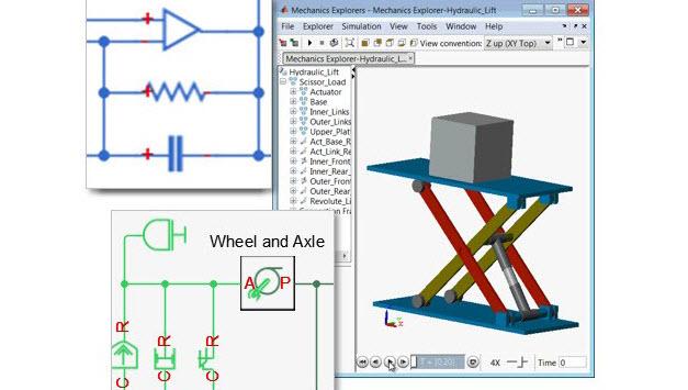 Modelos de Sistemas Físicos con Simscape
