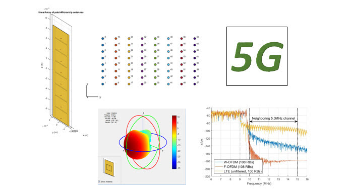 MIMO Wireless System Design for 5G, LTE, and WLAN in MATLAB