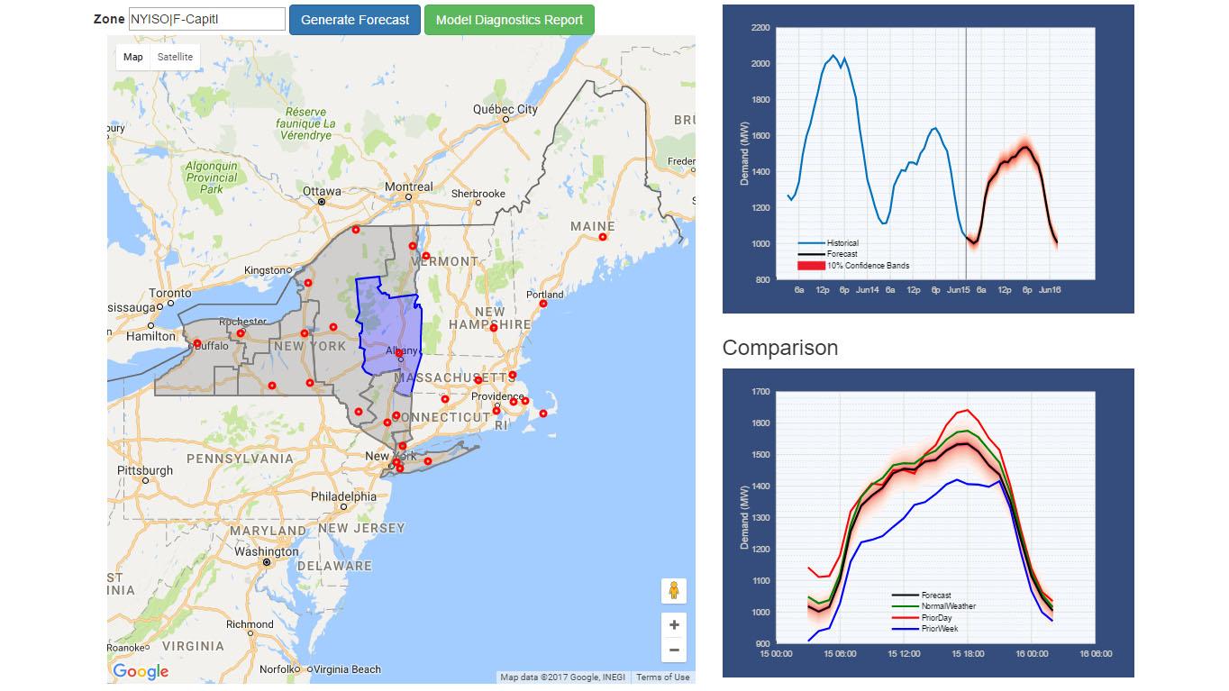 Data Analytics with MATLAB