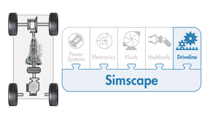 Vehicle Powertrain Simulation with Simscape Driveline