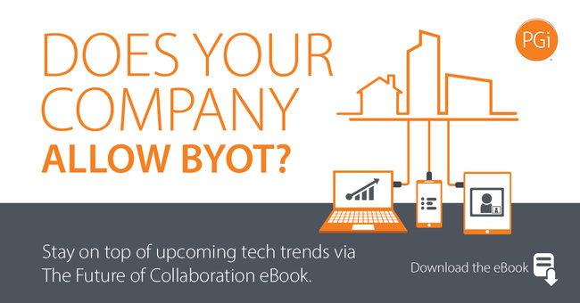 Future of Business Collaboration eBook